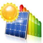 【太陽光発電】最低限知っておくべき売電の仕組みと問題点とは